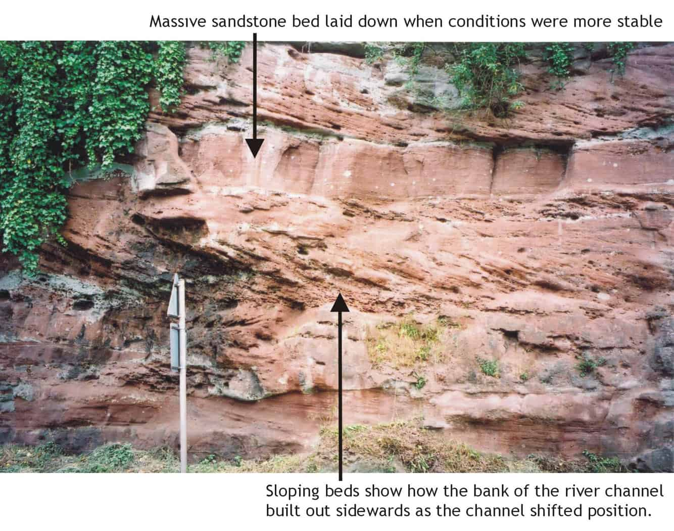Deposits of ancient rivers - Ross-on-Wye